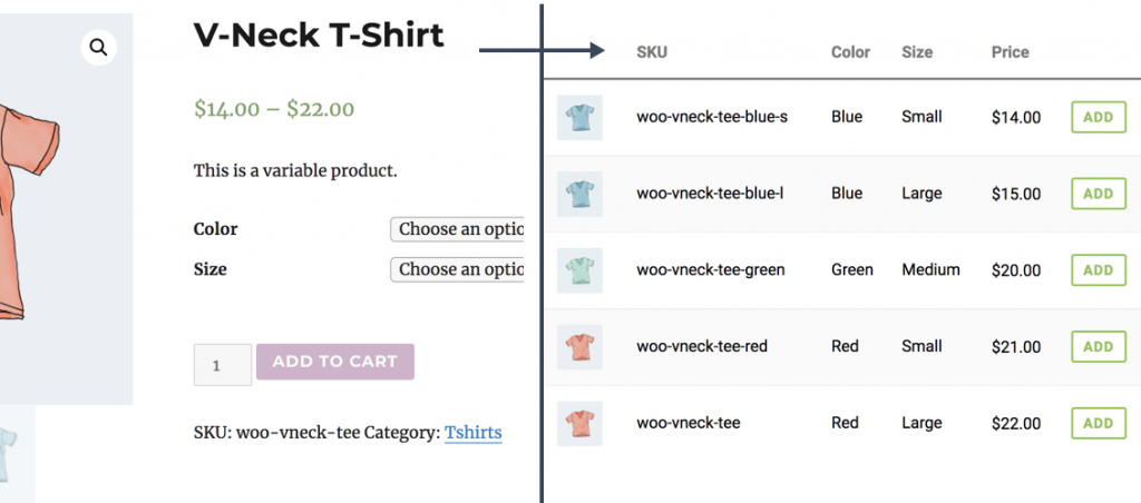 Create WooCommerce product variation tables for your shop