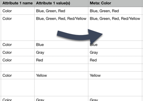 How to duplicate attribute to custom field?